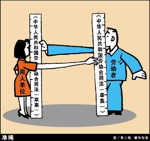 合同法基本準則
