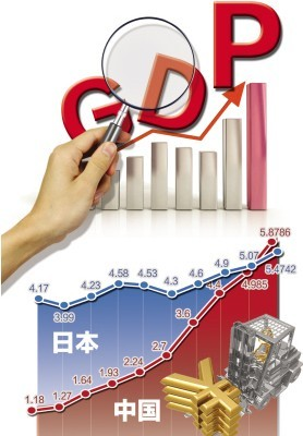 日本经济_迫于经济压力 日本央行宣布采取负利率政策