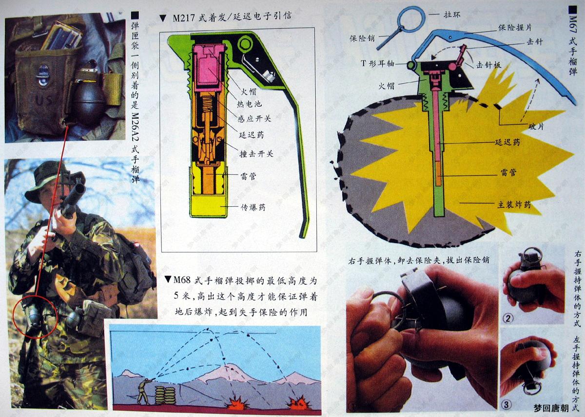 按发火方式划分,分为拉发手榴弹,击针发火手榴弹和碰炸手榴弹;    按